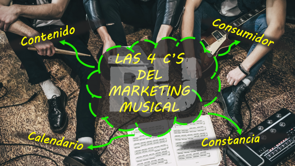 las-4-cs-del-marketing-musical