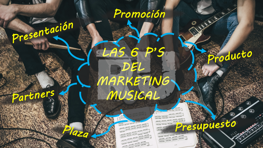 las-6-ps-del-marketing-musical
